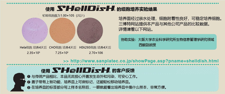 SHellDisH系列产品