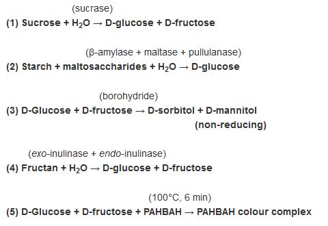 Megazyme果聚糖检测试剂盒 (K-FRUC)